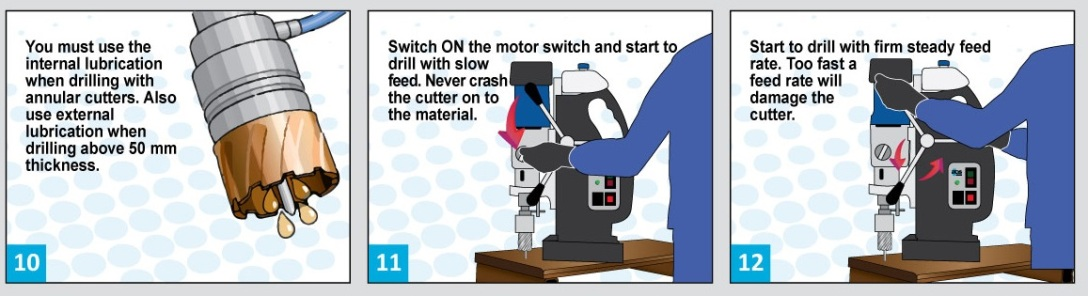 Intructions to use annular cutters 5/8
