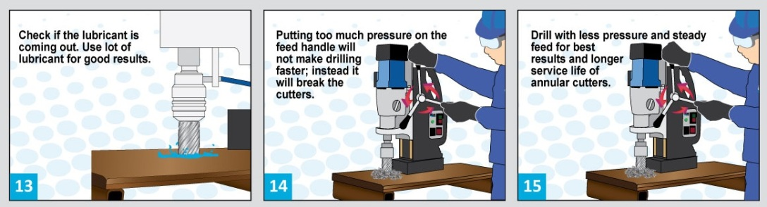 Intructions to use annular cutters 6/8